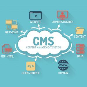 פלטפורמות ניהול תוכן